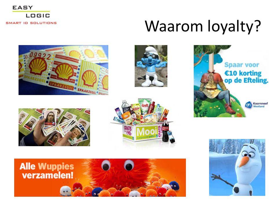 Waarom loyalty?