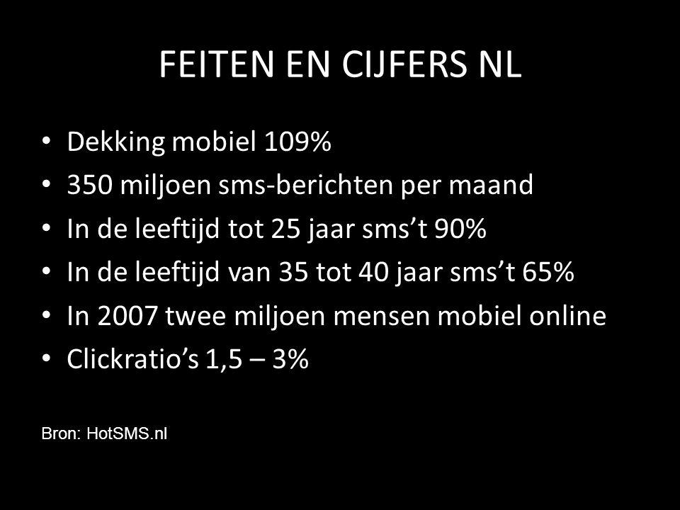 FEITEN EN CIJFERS NL • Dekking mobiel 109% • 350 miljoen sms-berichten per maand • In de leeftijd tot 25 jaar sms't 90% • In de leeftijd van 35 tot 40 jaar sms't 65% • In 2007 twee miljoen mensen mobiel online • Clickratio's 1,5 – 3% Bron: HotSMS.nl