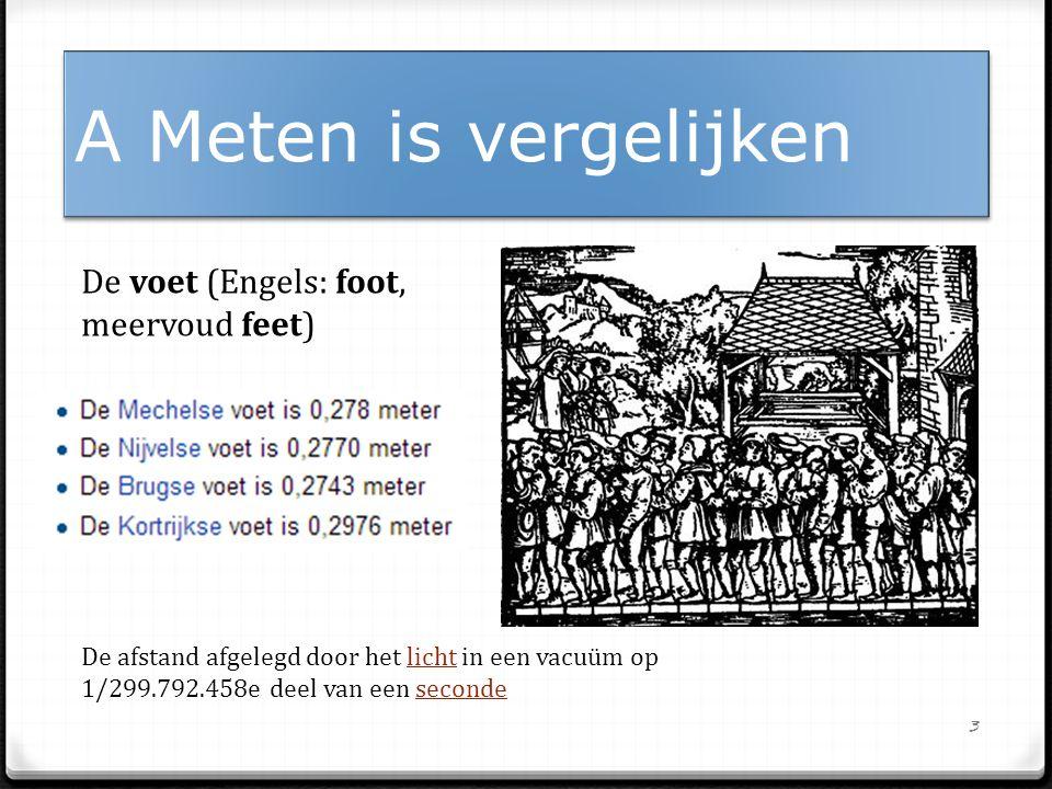 3 De voet (Engels: foot, meervoud feet) De afstand afgelegd door het licht in een vacuüm op 1/299.792.458e deel van een secondelichtseconde
