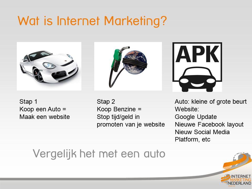 Wat is Internet Marketing? Vergelijk het met een auto Stap 1 Koop een Auto = Maak een website Stap 2 Koop Benzine = Stop tijd/geld in promoten van je