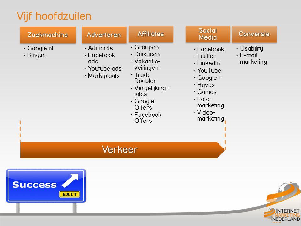 Zoekmachine • Google.nl • Bing.nl Adverteren • Adwords • Facebook ads • Youtube ads • Marktplaats Social Media • Facebook • Twitter • LinkedIn • YouTu