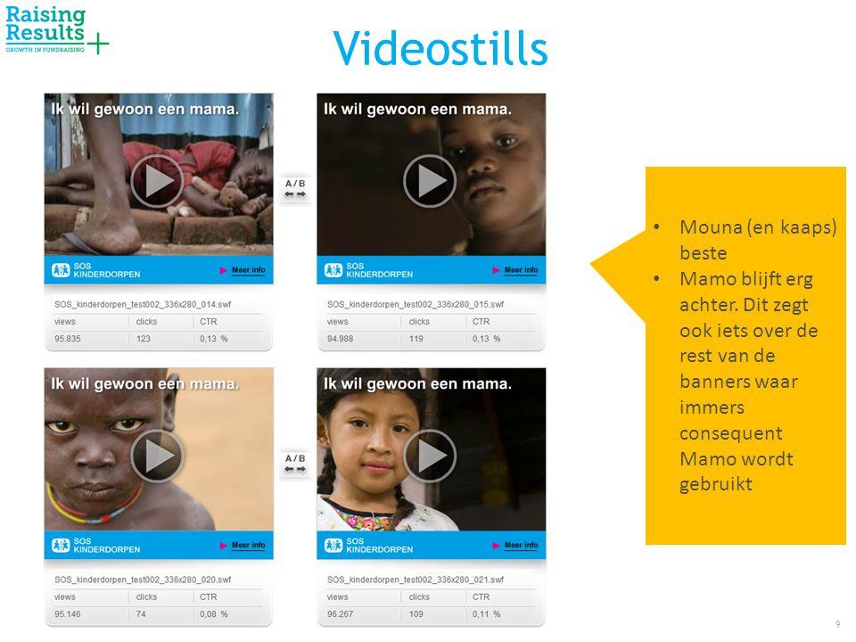 Videostills 9120917 rapportage SOS • Mouna (en kaaps) beste • Mamo blijft erg achter.
