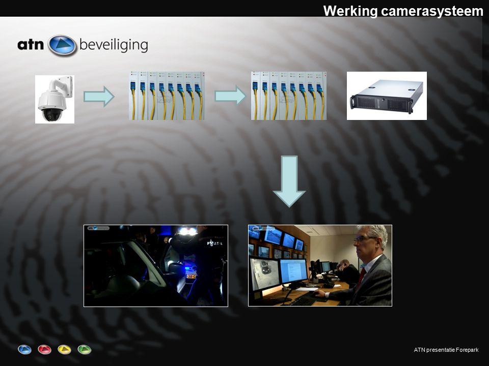ATN presentatie Forepark Werking camerasysteem