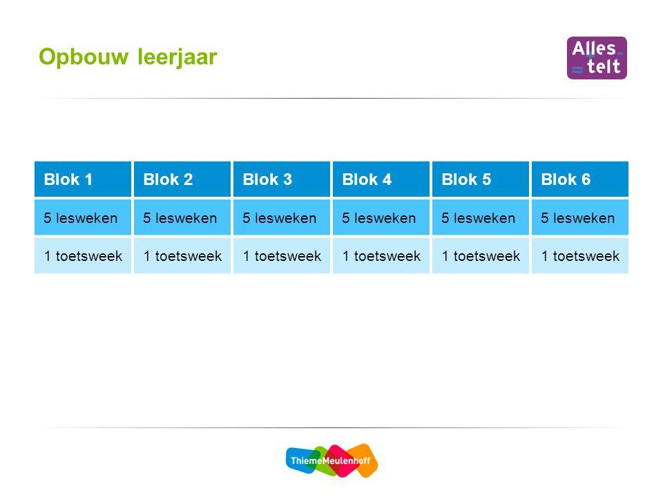 Opbouw leerjaar Blok 1Blok 2Blok 3Blok 4Blok 5Blok 6 5 lesweken 1 toetsweek