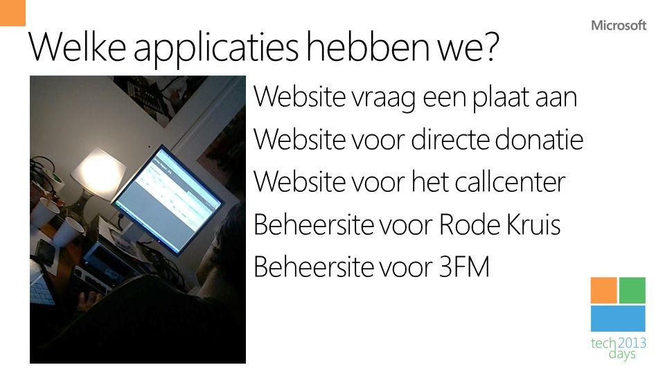 Welke applicaties hebben we? Website vraag een plaat aan Website voor directe donatie Website voor het callcenter Beheersite voor Rode Kruis Beheersit
