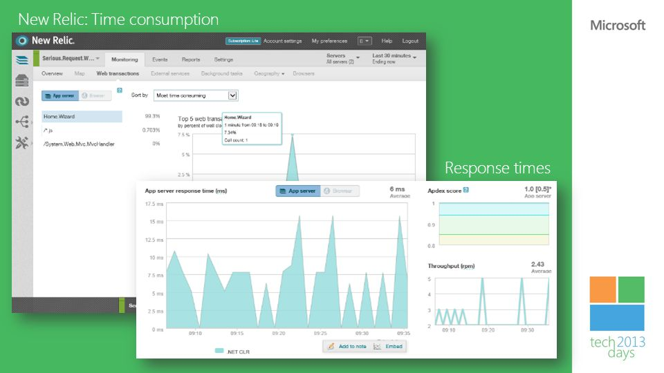 New Relic: Time consumption Response times