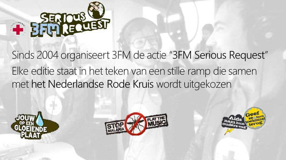 """3FM Serious Request Sinds 2004 organiseert 3FM de actie """"3FM Serious Request"""" Elke editie staat in het teken van een stille ramp die samen met het Ned"""