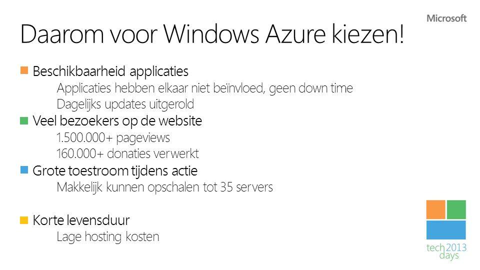 Daarom voor Windows Azure kiezen! Beschikbaarheid applicaties Applicaties hebben elkaar niet beïnvloed, geen down time Dagelijks updates uitgerold Vee