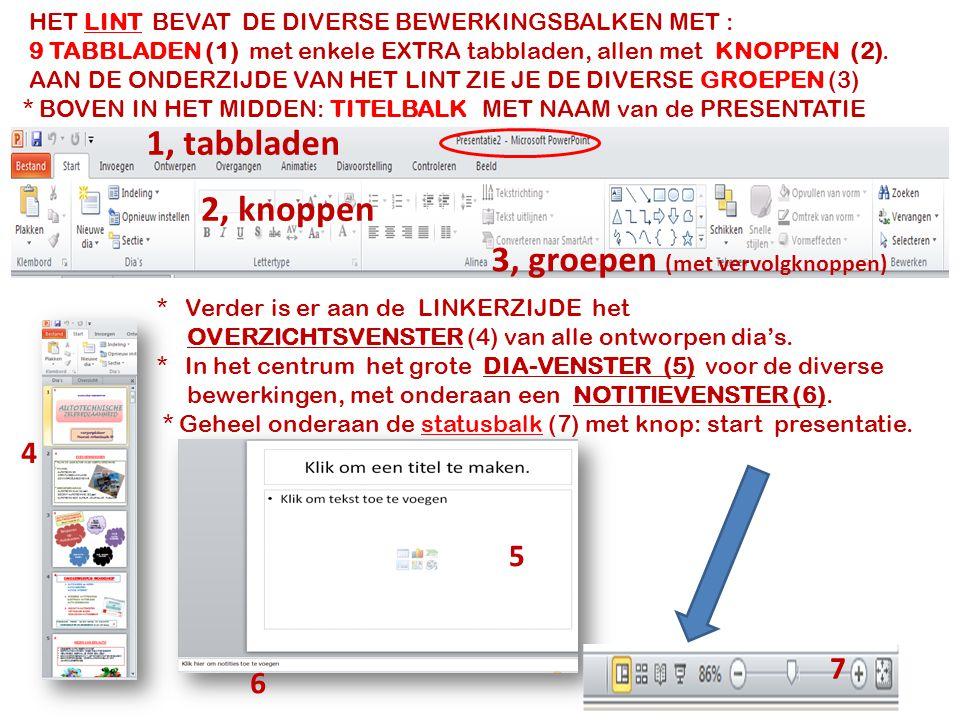 . HET LINT BEVAT DE DIVERSE BEWERKINGSBALKEN MET : 9 TABBLADEN (1) met enkele EXTRA tabbladen, allen met KNOPPEN (2). AAN DE ONDERZIJDE VAN HET LINT Z
