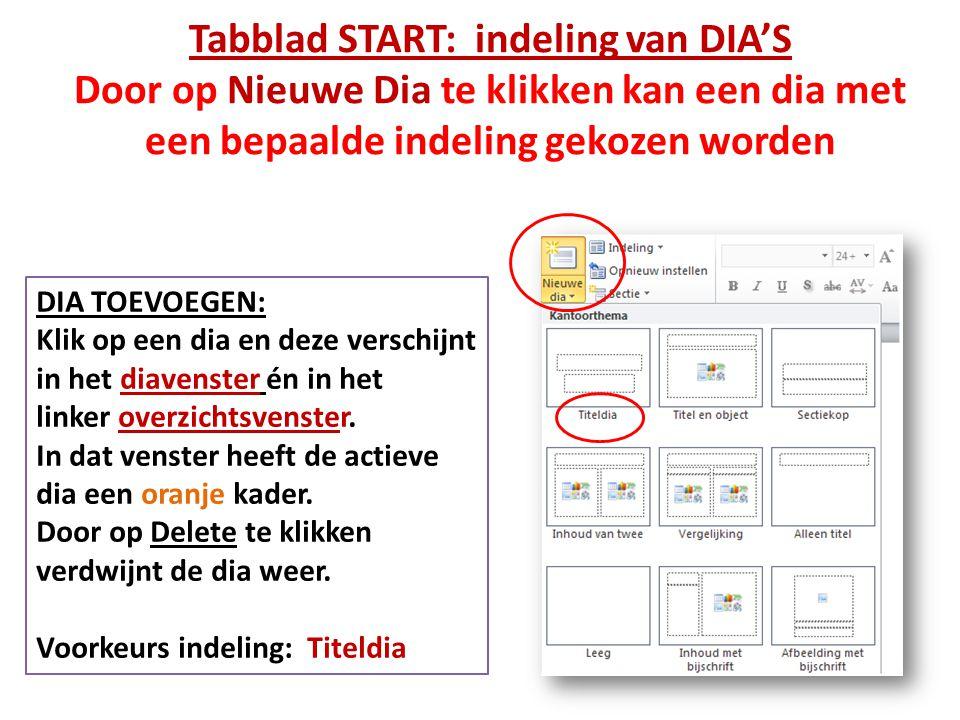 Tabblad START: indeling van DIA'S Door op Nieuwe Dia te klikken kan een dia met een bepaalde indeling gekozen worden DIA TOEVOEGEN: Klik op een dia en