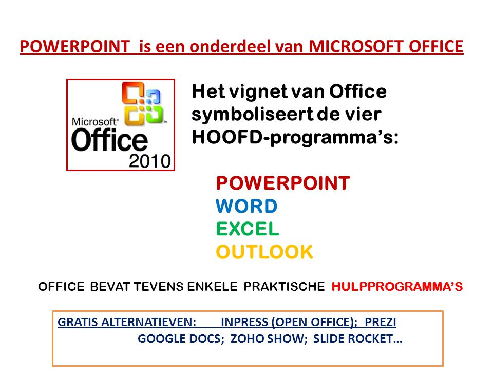 POWERPOINT is een onderdeel van MICROSOFT OFFICE Het vignet van Office symboliseert de vier HOOFD-programma's: POWERPOINT WORD EXCEL OUTLOOK OFFICE BE