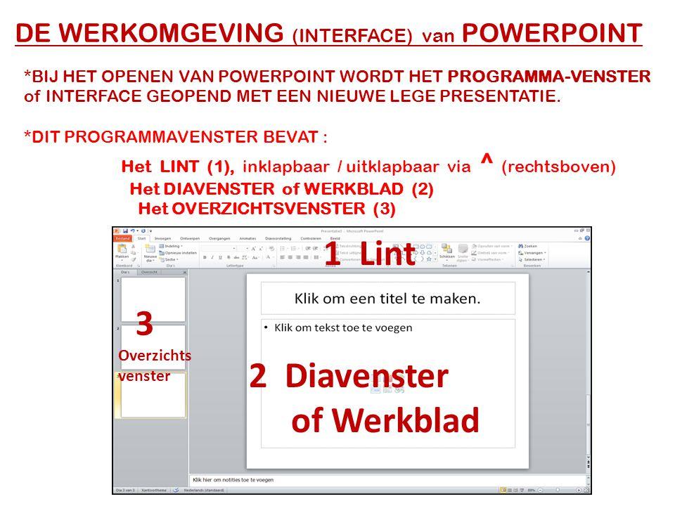 MOGELIJKHEDEN: • IN LINT (tijdens gebruik PowerPoint): Door even op een knop te pauzeren, verschijnt uitleg over de betreffende knop.