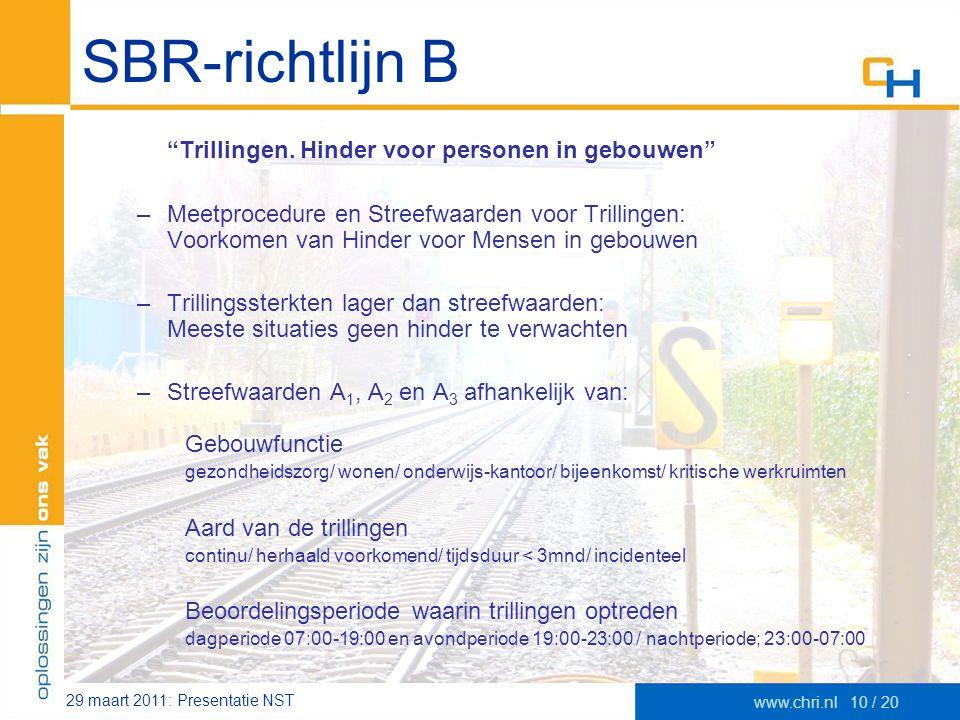 """29 maart 2011: Presentatie NST www.chri.nl10 / 20 SBR-richtlijn B """"Trillingen. Hinder voor personen in gebouwen"""" –Meetprocedure en Streefwaarden voor"""