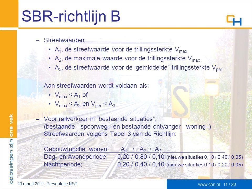 29 maart 2011: Presentatie NST www.chri.nl11 / 20 SBR-richtlijn B –Streefwaarden: •A 1, de streefwaarde voor de trillingssterkte V max •A 2, de maxima