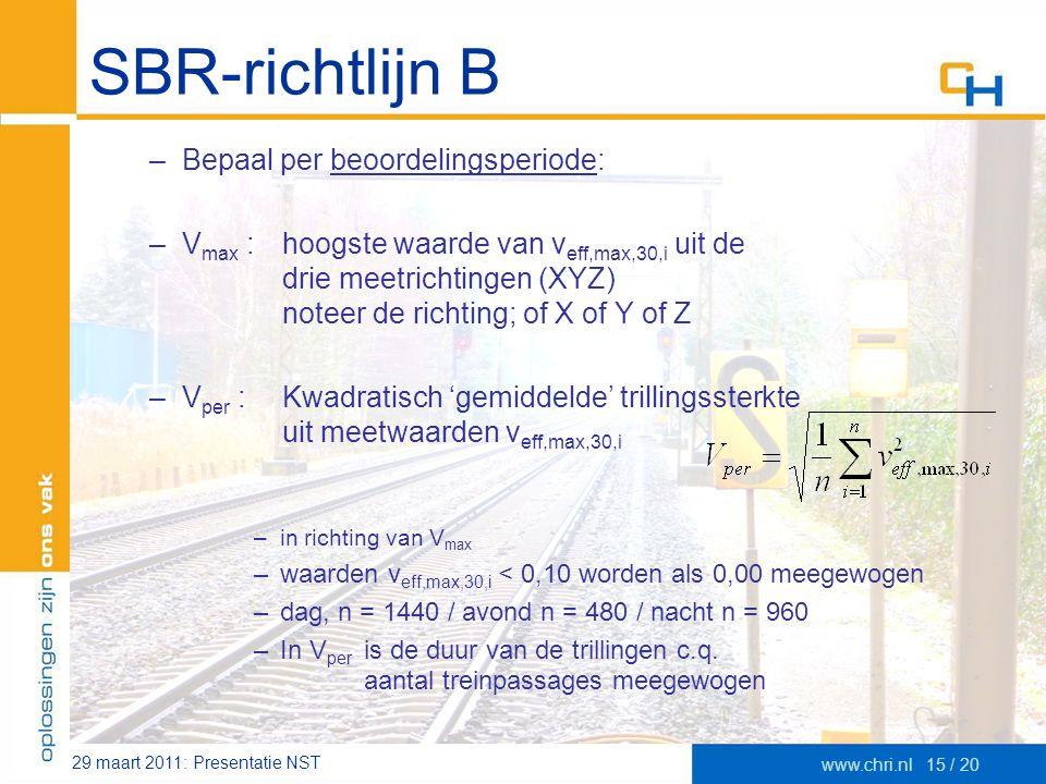 29 maart 2011: Presentatie NST www.chri.nl15 / 20 SBR-richtlijn B –Bepaal per beoordelingsperiode: –V max :hoogste waarde van v eff,max,30,i uit de dr