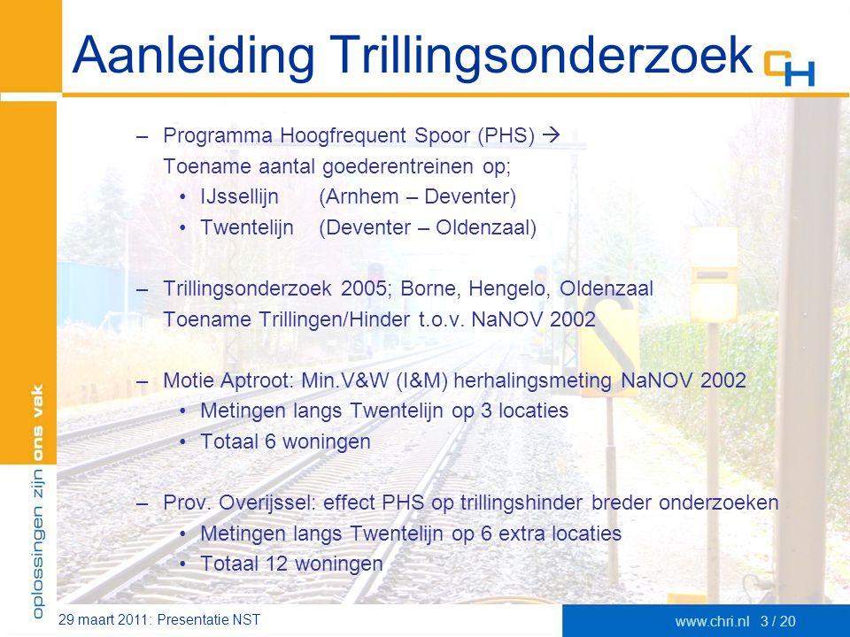 29 maart 2011: Presentatie NST www.chri.nl3 / 20 Aanleiding Trillingsonderzoek –Programma Hoogfrequent Spoor (PHS)  Toename aantal goederentreinen op