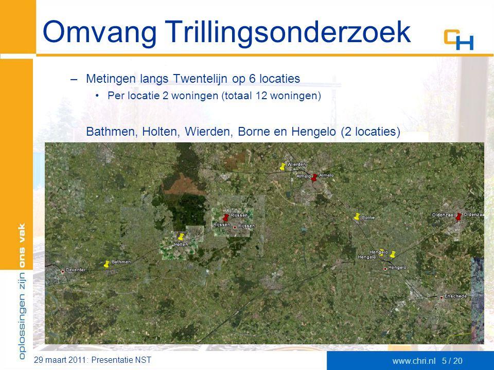 29 maart 2011: Presentatie NST www.chri.nl5 / 20 Omvang Trillingsonderzoek –Metingen langs Twentelijn op 6 locaties •Per locatie 2 woningen (totaal 12