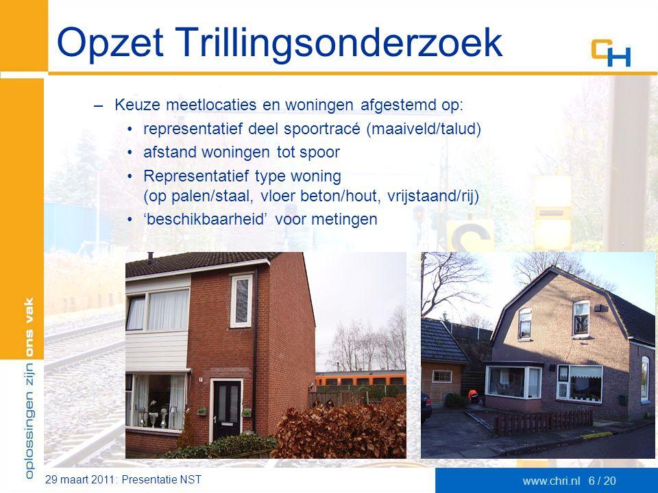 29 maart 2011: Presentatie NST www.chri.nl6 / 20 Opzet Trillingsonderzoek –Keuze meetlocaties en woningen afgestemd op: •representatief deel spoortrac
