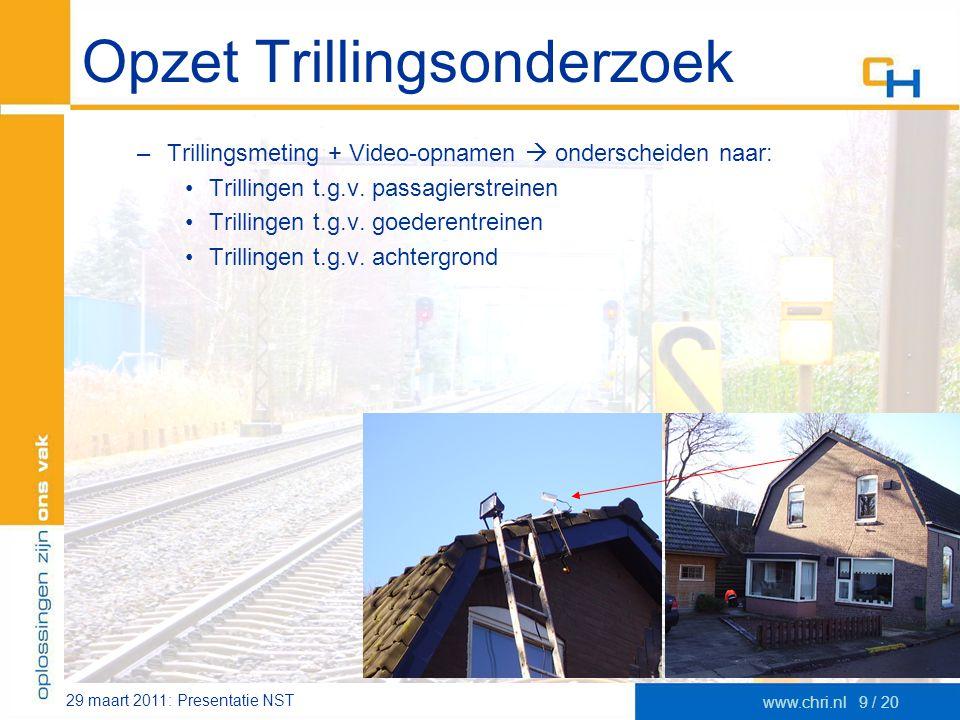 29 maart 2011: Presentatie NST www.chri.nl9 / 20 Opzet Trillingsonderzoek –Trillingsmeting + Video-opnamen  onderscheiden naar: •Trillingen t.g.v. pa