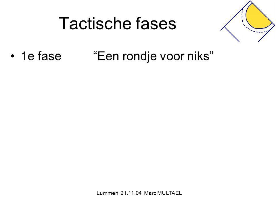 Lummen 21.11.04 Marc MULTAEL Tactische fases •1e fase Een rondje voor niks •2e fase Georganiseerd samenspel > L' enclenchement