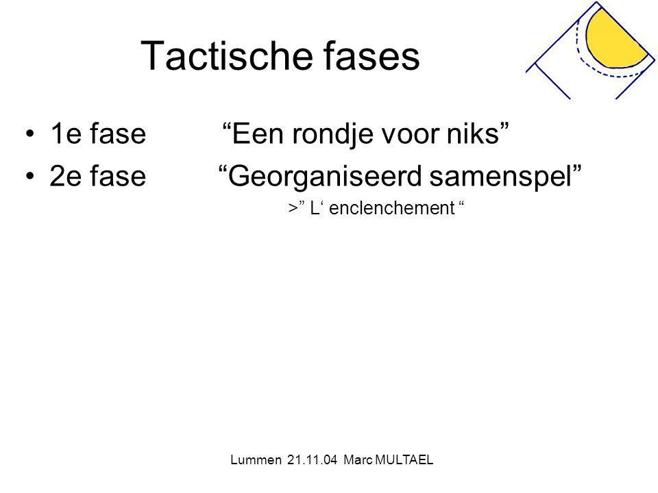 """Lummen 21.11.04 Marc MULTAEL Tactische fases •1e fase""""Een rondje voor niks"""" •2e fase """"Georganiseerd samenspel"""" >"""" L' enclenchement """""""