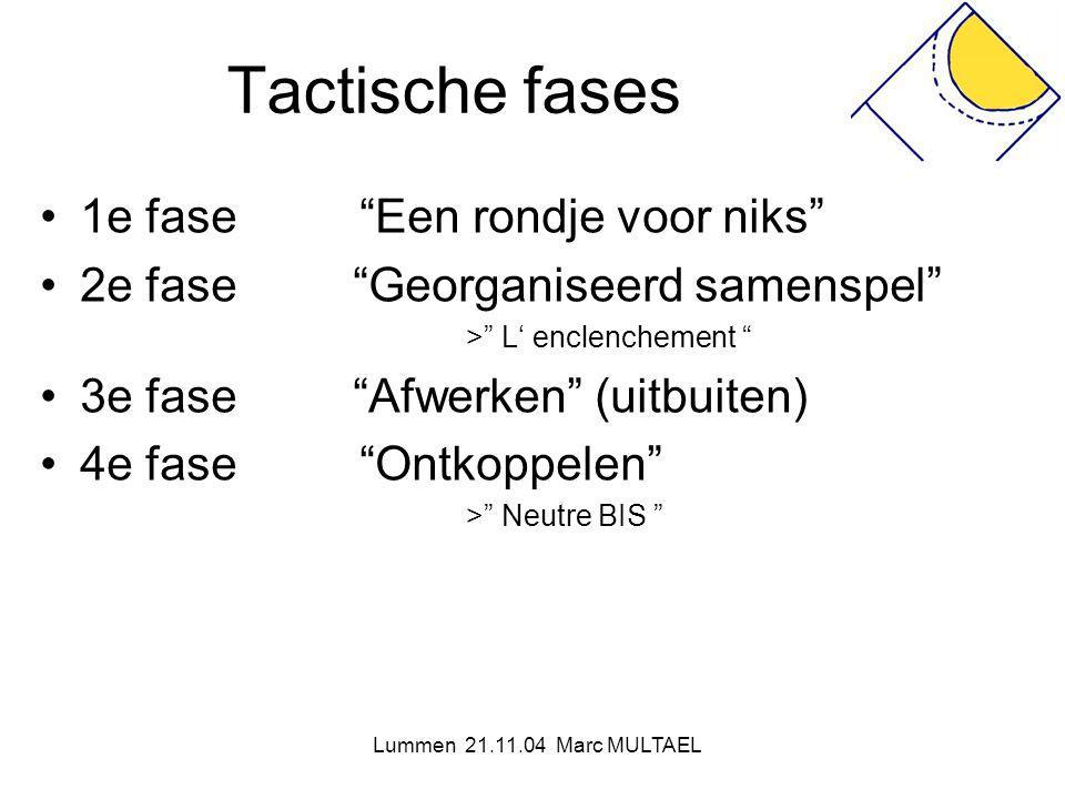 "Lummen 21.11.04 Marc MULTAEL Tactische fases •1e fase""Een rondje voor niks"" •2e fase ""Georganiseerd samenspel"" >"" L' enclenchement "" •3e fase ""Afwerke"