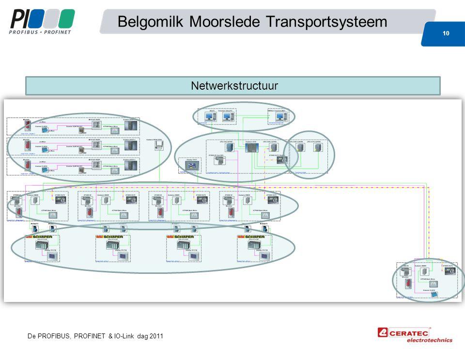 De PROFIBUS, PROFINET & IO-Link dag 2011 Belgomilk Moorslede Transportsysteem 10 Netwerkstructuur
