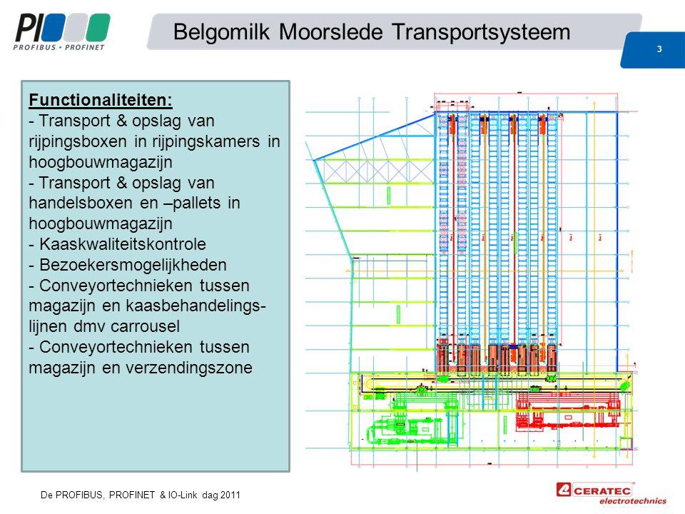 De PROFIBUS, PROFINET & IO-Link dag 2011 Belgomilk Moorslede Transportsysteem 3 Functionaliteiten: - Transport & opslag van rijpingsboxen in rijpingskamers in hoogbouwmagazijn - Transport & opslag van handelsboxen en –pallets in hoogbouwmagazijn - Kaaskwaliteitskontrole - Bezoekersmogelijkheden - Conveyortechnieken tussen magazijn en kaasbehandelings- lijnen dmv carrousel - Conveyortechnieken tussen magazijn en verzendingszone