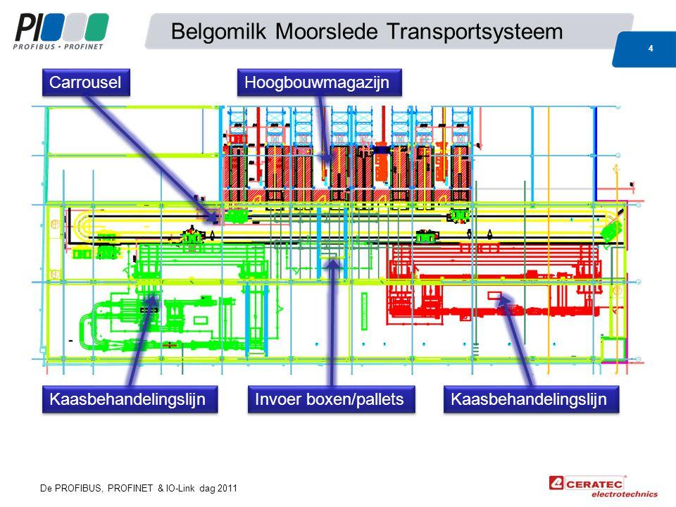 De PROFIBUS, PROFINET & IO-Link dag 2011 Belgomilk Moorslede Transportsysteem 4 Invoer boxen/pallets Kaasbehandelingslijn Carrousel Hoogbouwmagazijn