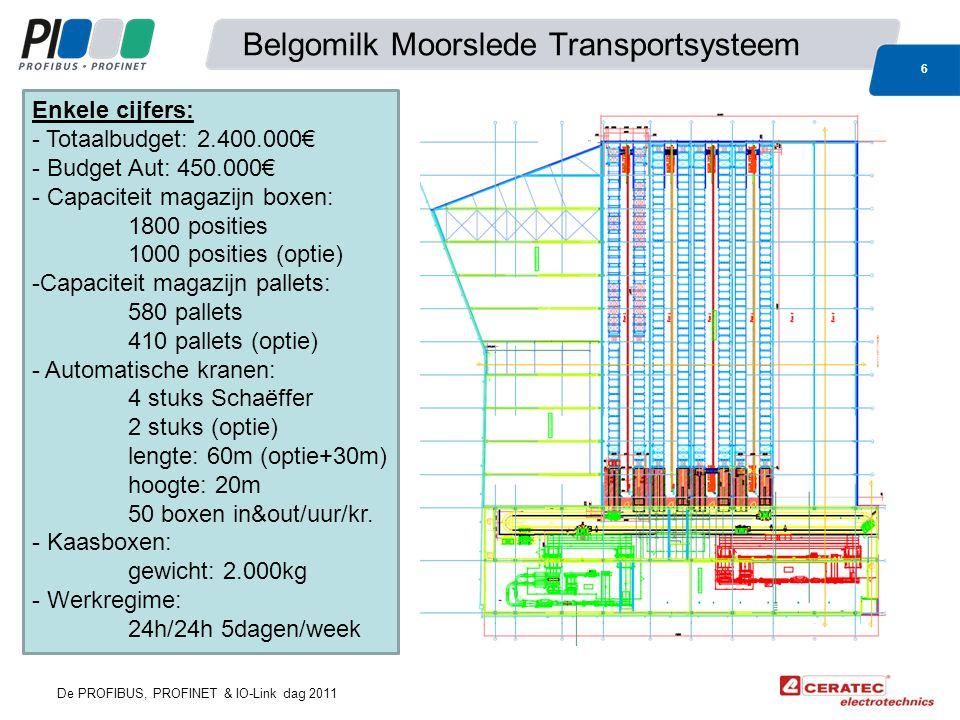 De PROFIBUS, PROFINET & IO-Link dag 2011 Belgomilk Moorslede Transportsysteem 6 Enkele cijfers: - Totaalbudget: 2.400.000€ - Budget Aut: 450.000€ - Capaciteit magazijn boxen: 1800 posities 1000 posities (optie) -Capaciteit magazijn pallets: 580 pallets 410 pallets (optie) - Automatische kranen: 4 stuks Schaëffer 2 stuks (optie) lengte: 60m (optie+30m) hoogte: 20m 50 boxen in&out/uur/kr.