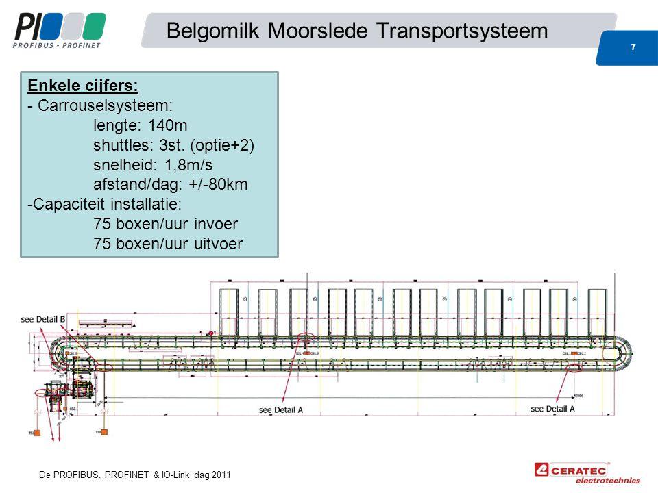 De PROFIBUS, PROFINET & IO-Link dag 2011 Belgomilk Moorslede Transportsysteem 7 Enkele cijfers: - Carrouselsysteem: lengte: 140m shuttles: 3st.
