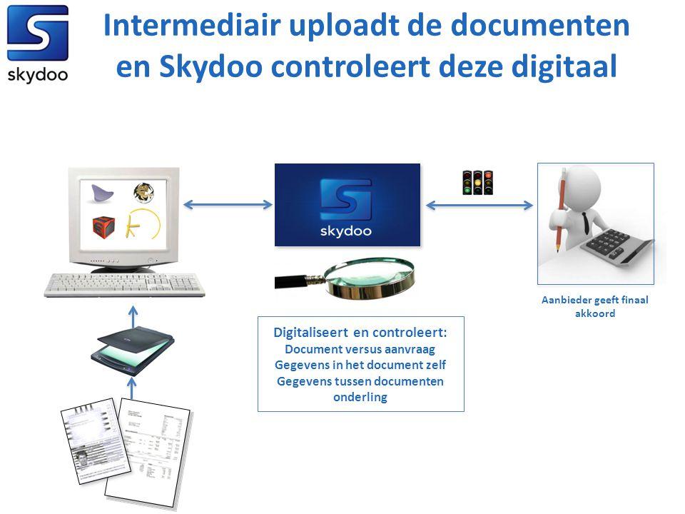Intermediair uploadt de documenten en Skydoo controleert deze digitaal Digitaliseert en controleert: Document versus aanvraag Gegevens in het document