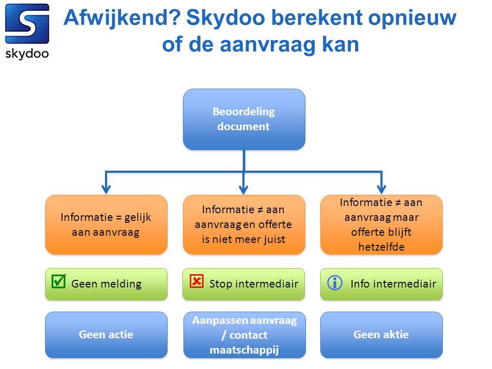 Afwijkend? Skydoo berekent opnieuw of de aanvraag kan Beoordeling document Beoordeling document Informatie = gelijk aan aanvraag Informatie ≠ aan aanv