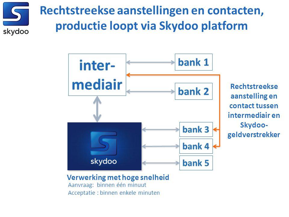 Aanvraag:binnen één minuut Acceptatie: binnen enkele minuten Rechtstreekse aanstellingen en contacten, productie loopt via Skydoo platform Verwerking