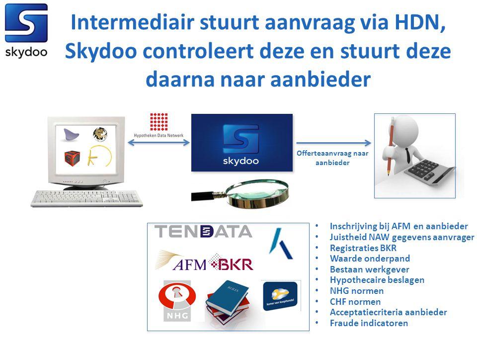 Intermediair stuurt aanvraag via HDN, Skydoo controleert deze en stuurt deze daarna naar aanbieder • Inschrijving bij AFM en aanbieder • Juistheid NAW
