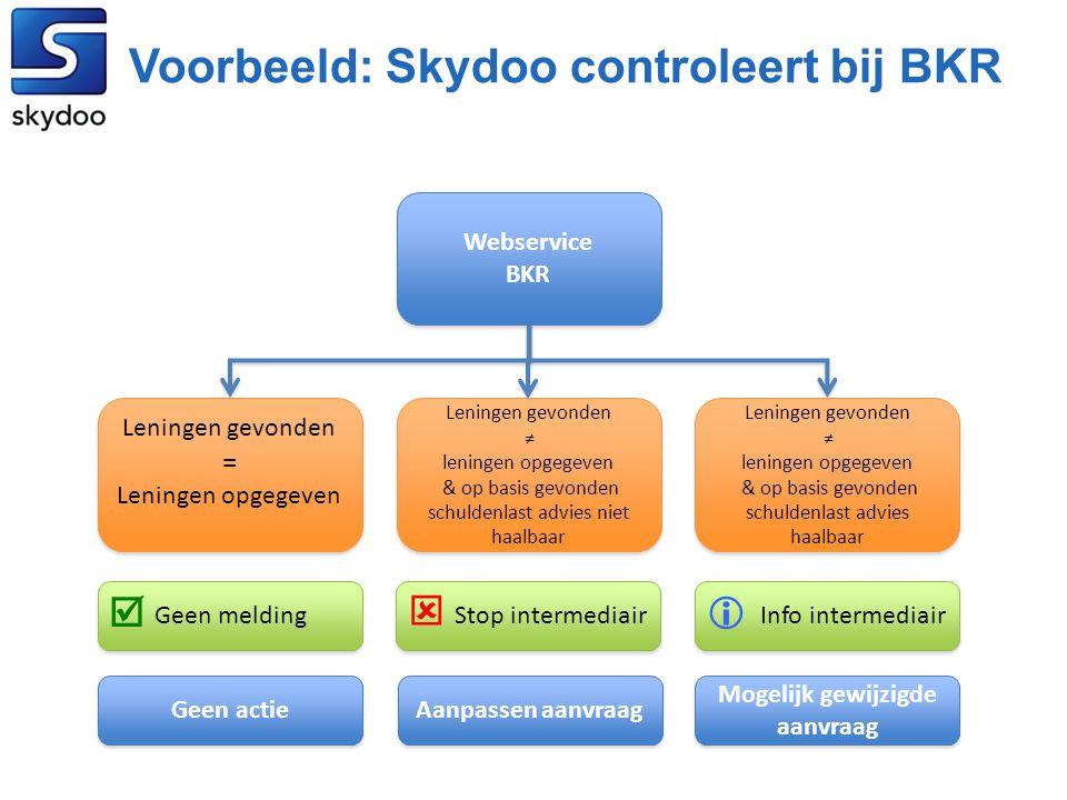 Voorbeeld: Skydoo controleert bij BKR Webservice BKR Webservice BKR Leningen gevonden = Leningen opgegeven Leningen gevonden = Leningen opgegeven Leni