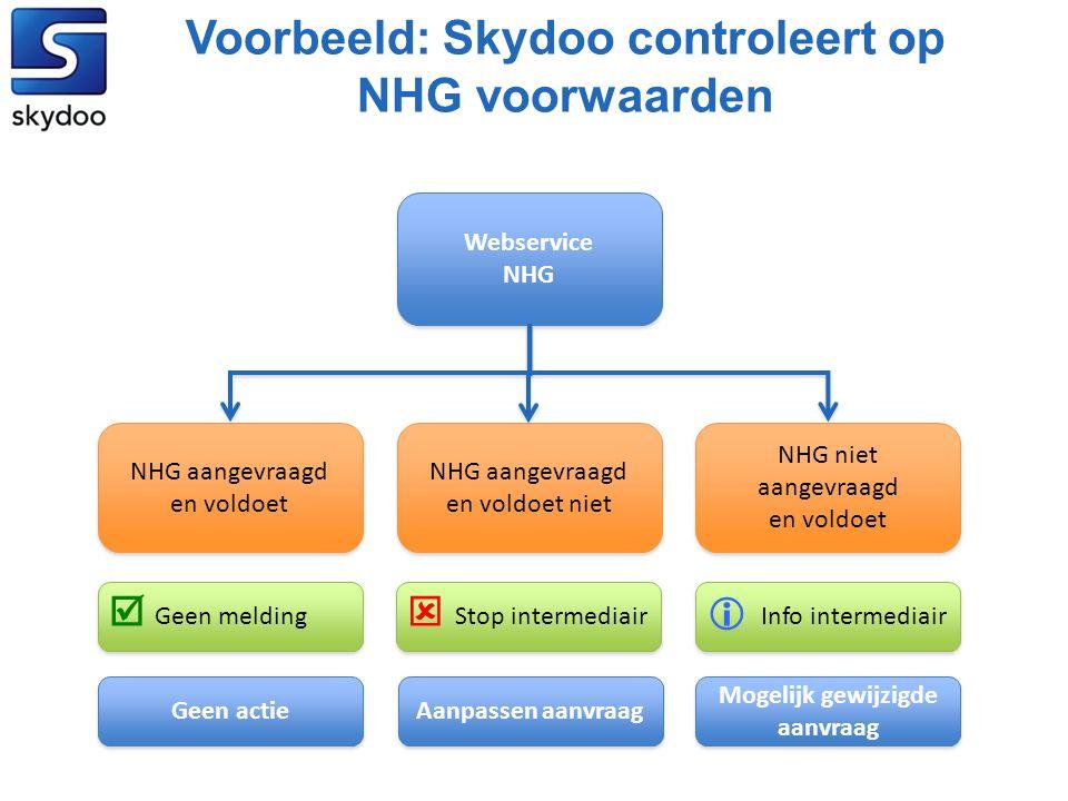 Voorbeeld: Skydoo controleert op NHG voorwaarden Webservice NHG Webservice NHG NHG aangevraagd en voldoet NHG aangevraagd en voldoet NHG aangevraagd e