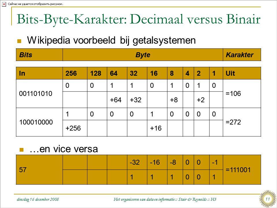 dinsdag 16 december 2008 Het organiseren van data en informatie :: Stair & Reynolds :: H3 11 Bits-Byte-Karakter: Decimaal versus Binair  Wikipedia vo