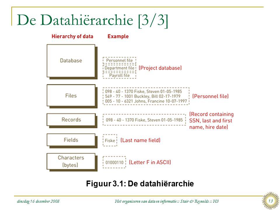 dinsdag 16 december 2008 Het organiseren van data en informatie :: Stair & Reynolds :: H3 13 De Datahiërarchie [3/3] Figuur 3.1: De datahiërarchie