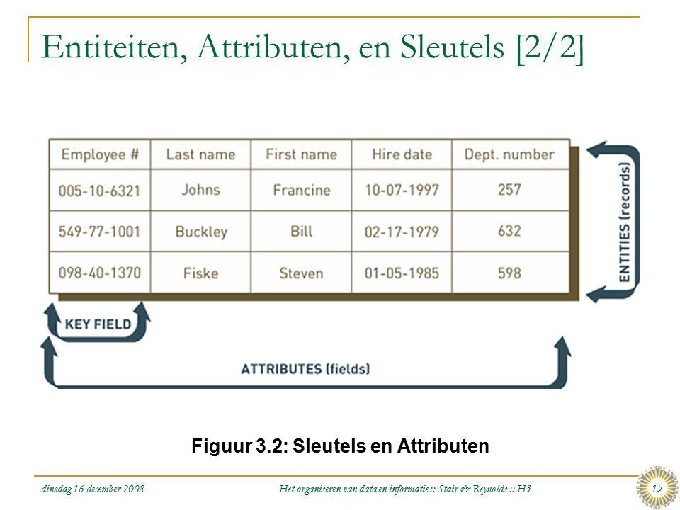 dinsdag 16 december 2008 Het organiseren van data en informatie :: Stair & Reynolds :: H3 15 Entiteiten, Attributen, en Sleutels [2/2] Figuur 3.2: Sle
