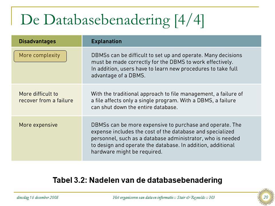 dinsdag 16 december 2008 Het organiseren van data en informatie :: Stair & Reynolds :: H3 20 De Databasebenadering [4/4] Tabel 3.2: Nadelen van de dat