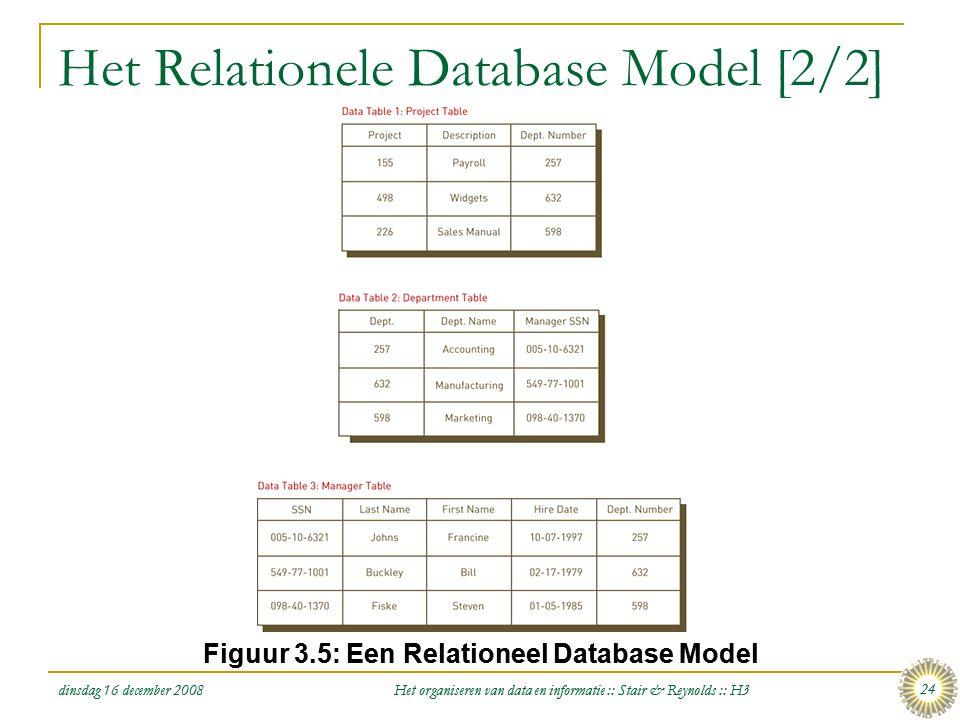 dinsdag 16 december 2008 Het organiseren van data en informatie :: Stair & Reynolds :: H3 24 Het Relationele Database Model [2/2] Figuur 3.5: Een Rela