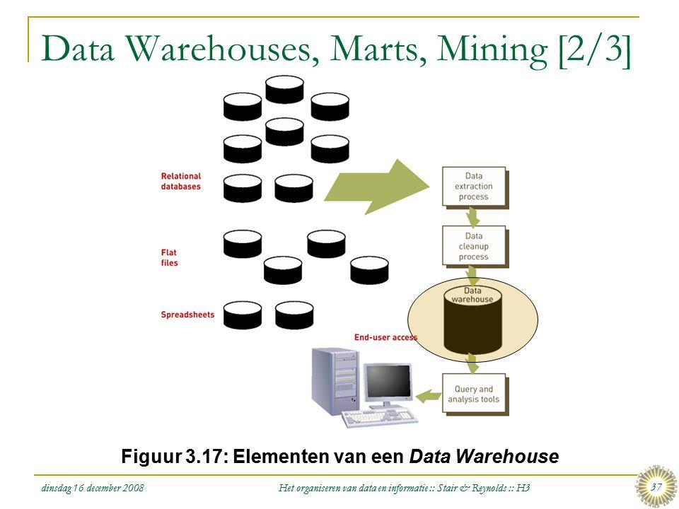 dinsdag 16 december 2008 Het organiseren van data en informatie :: Stair & Reynolds :: H3 37 Data Warehouses, Marts, Mining [2/3] Figuur 3.17: Element