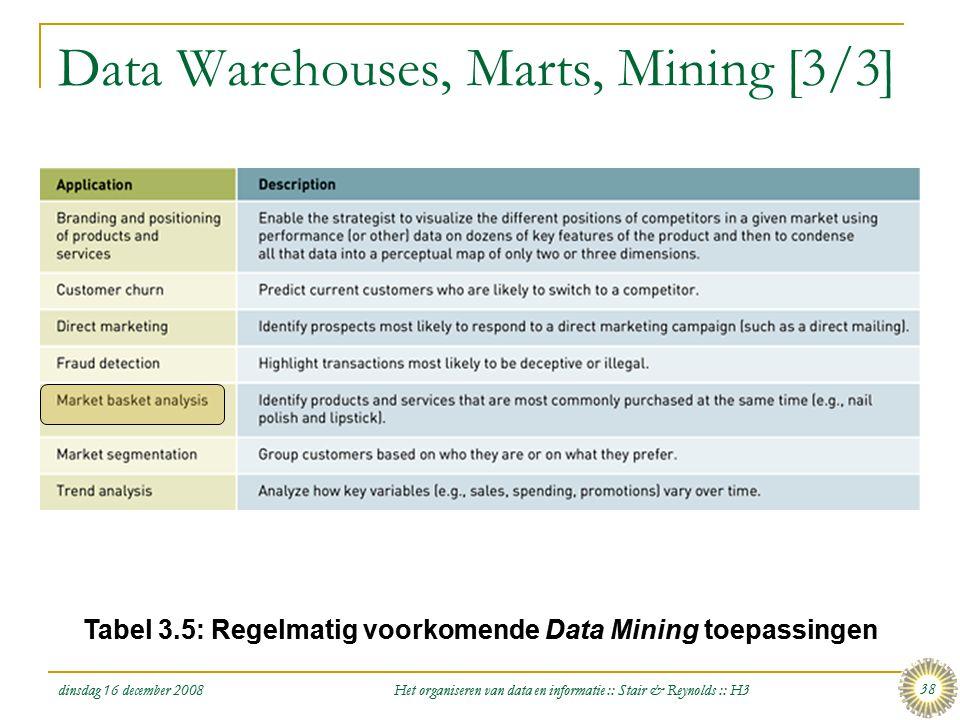 dinsdag 16 december 2008 Het organiseren van data en informatie :: Stair & Reynolds :: H3 38 Data Warehouses, Marts, Mining [3/3] Tabel 3.5: Regelmati