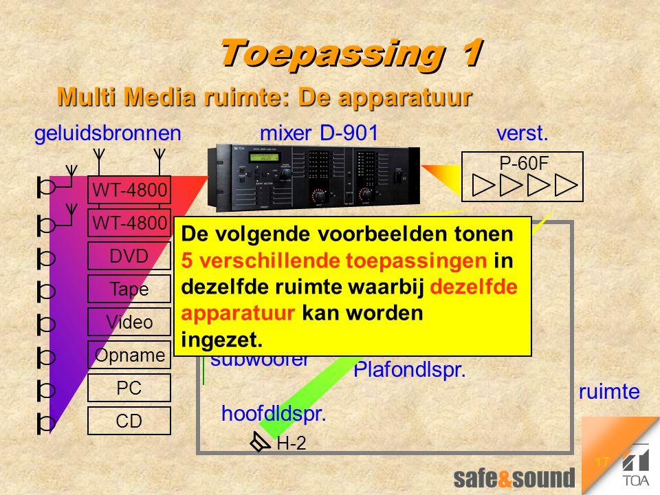 17 Toepassing 1 Multi Media ruimte: De apparatuur WT-4800 CD DVD Tape Video PC Opname scherm P-60F geluidsbronnen Plafondlspr. verst.mixer D-901 subwo
