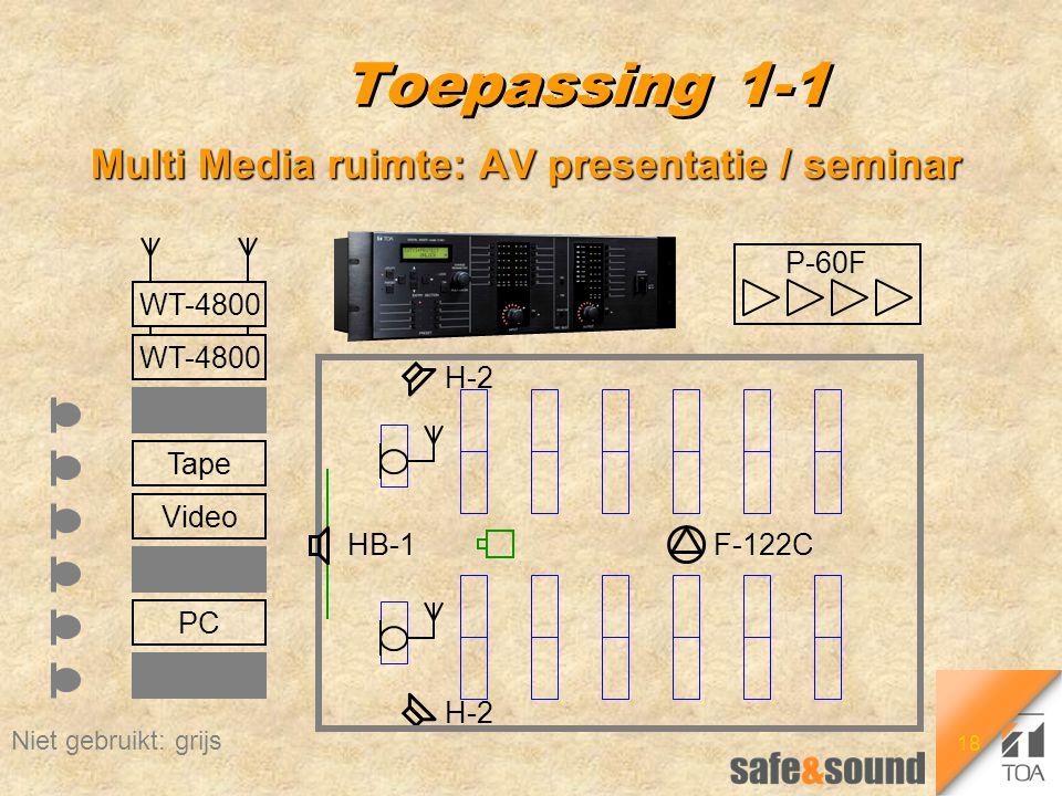 18 Toepassing 1-1 Multi Media ruimte: AV presentatie / seminar P-60F F-122C H-2 HB-1 WT-4800 CD DVD Tape Video PC Tape Rec Tape Video PC WT-4800 CD DV