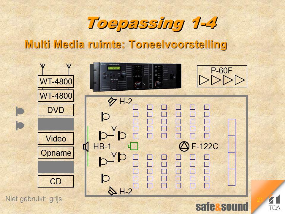21 WT-4800 CD DVD Tape Video PC Opname Toepassing 1-4 Multi Media ruimte: Toneelvoorstelling P-60F F-122C H-2 HB-1 WT-4800 CD DVD Video Opname Tape PC