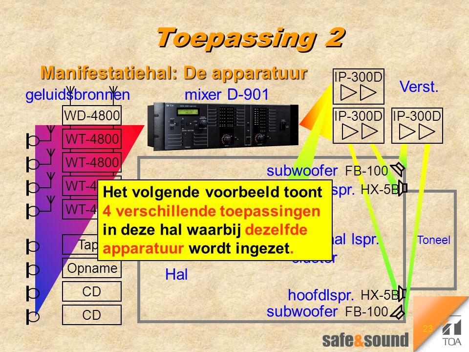 23 Toepassing 2 Manifestatiehal: De apparatuur Toneel CD Tape Opname CD WT-4800 WD-4800 IP-300D 4x HX-5B centraal lspr. cluster HX-5B hoofdlspr. FB-10