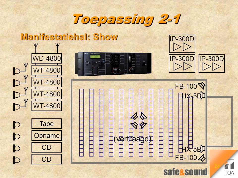 24 CD Tape Opname CD WT-4800 WD-4800 IP-300D Toepassing 2-1 Manifestatiehal: Show IP-300D HX-5B FB-100 (vertraagd)