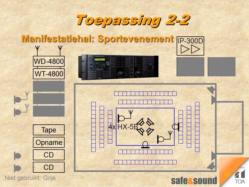 25 IP-300D CD Tape Opname CD WT-4800 WD-4800 Toepassing 2-2 Manifestatiehal: Sportevenement IP-300D 4x HX-5B IP-300D CD Tape Opname CD WT-4800 WD-4800